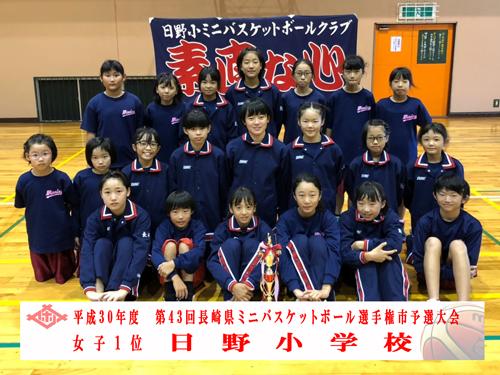 ■女子第1位:日野小学校